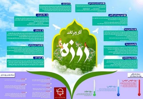 توصیه های طب اسلامی در ماه مبارک رمضان