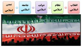 اهداف و شعارهای انقلاب اسلامی  (2)