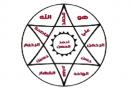استناد حسن البصری به اسرائیلیات