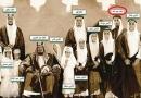 نمودار درختی شجره خبیثه خاندان پادشاهی آل سعود